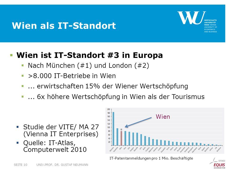 Wien als IT-Standort UNIV.PROF.DR.
