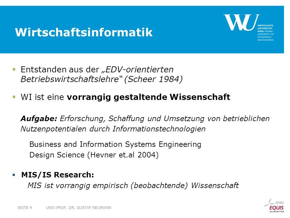Wirtschaftsinformatik UNIV.PROF.DR.
