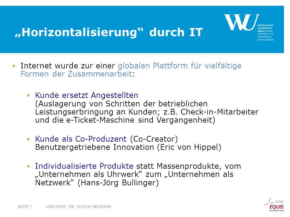 Horizontalisierung durch IT UNIV.PROF.DR.