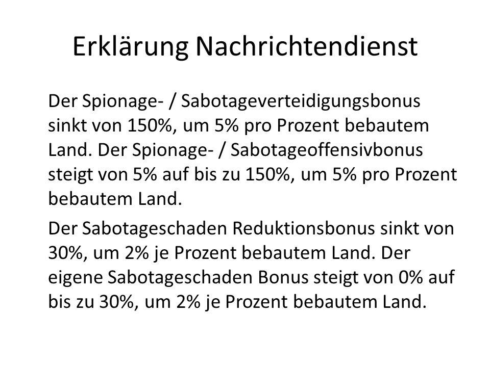 Erklärung Nachrichtendienst Der Spionage- / Sabotageverteidigungsbonus sinkt von 150%, um 5% pro Prozent bebautem Land. Der Spionage- / Sabotageoffens