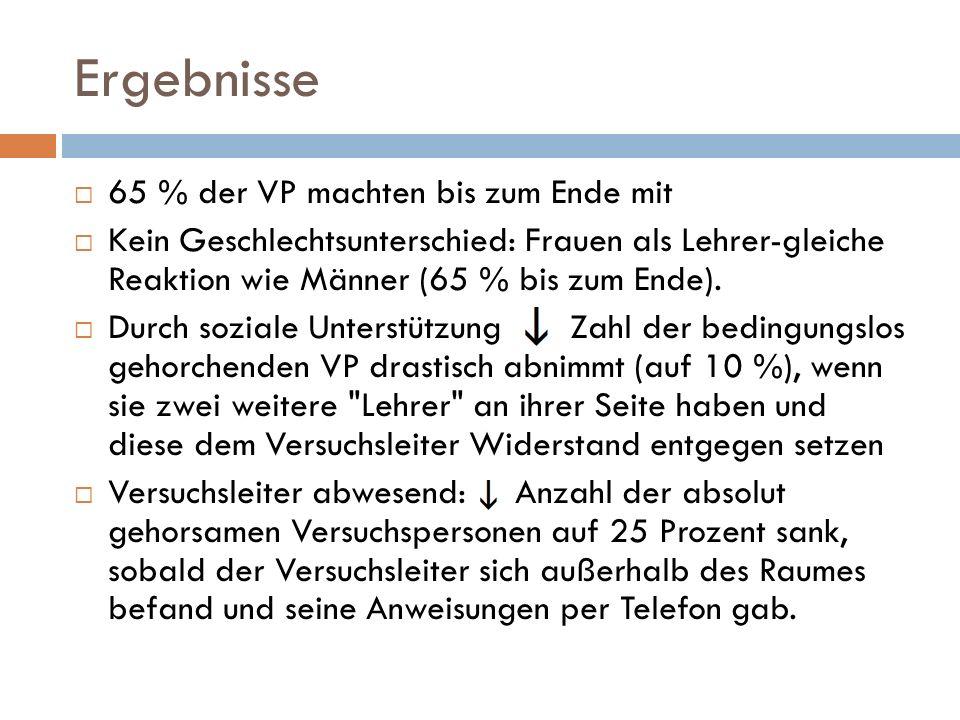 Ergebnisse Fern- raum Akustische Rückkoppelung RaumnäheBerührungsnähe Durchschnittl.