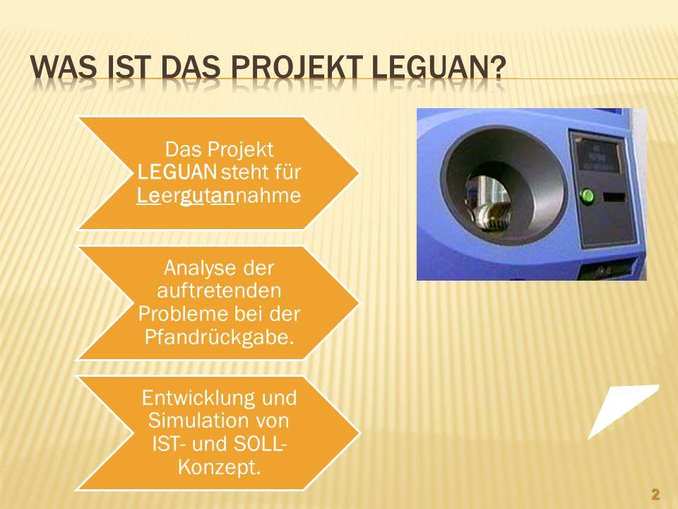 Das Projekt LEGUAN steht für Leergutannahme Analyse der auftretenden Probleme bei der Pfandrückgabe. Entwicklung und Simulation von IST- und SOLL- Kon