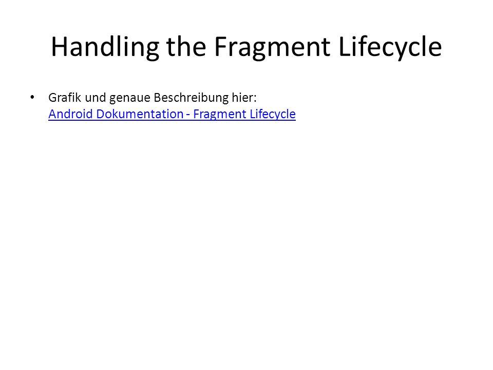 Handling the Fragment Lifecycle Grafik und genaue Beschreibung hier: Android Dokumentation - Fragment Lifecycle Android Dokumentation - Fragment Lifec