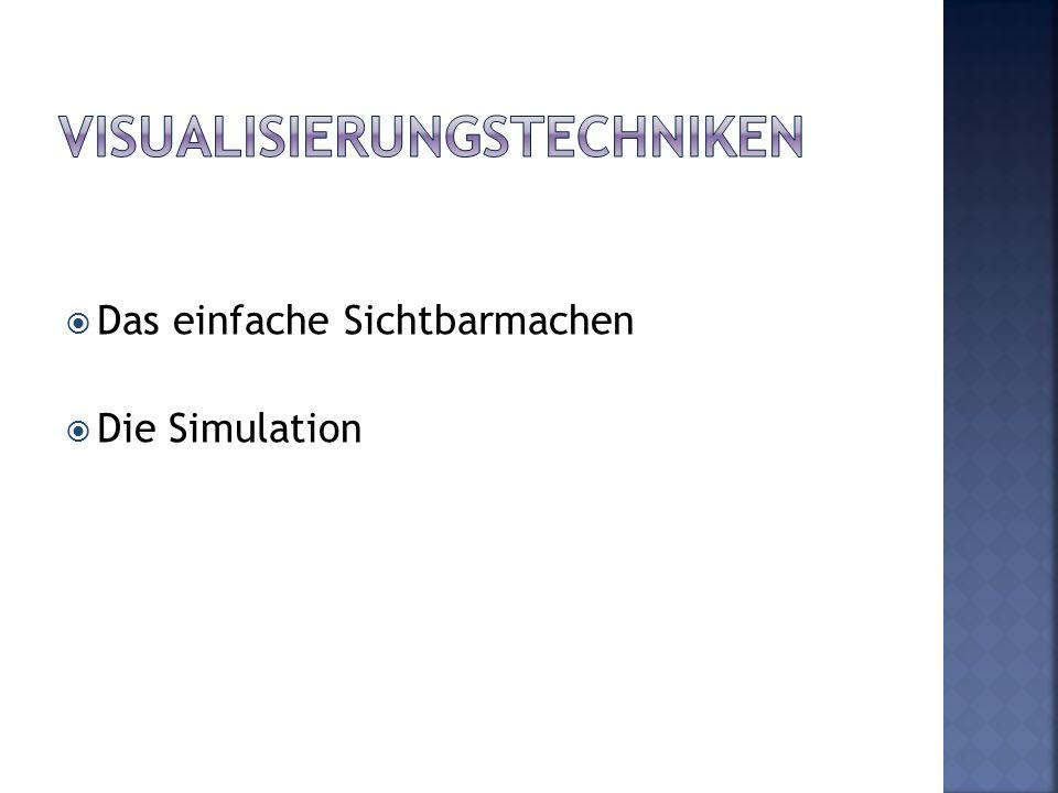 Das einfache Sichtbarmachen Die Simulation