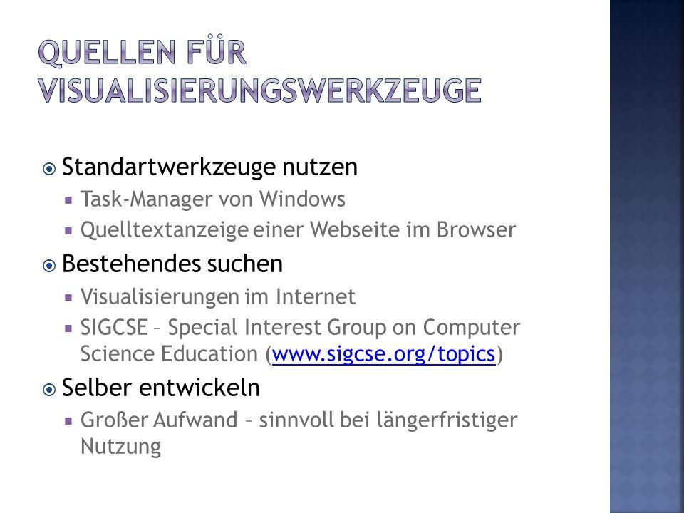 Standartwerkzeuge nutzen Task-Manager von Windows Quelltextanzeige einer Webseite im Browser Bestehendes suchen Visualisierungen im Internet SIGCSE –