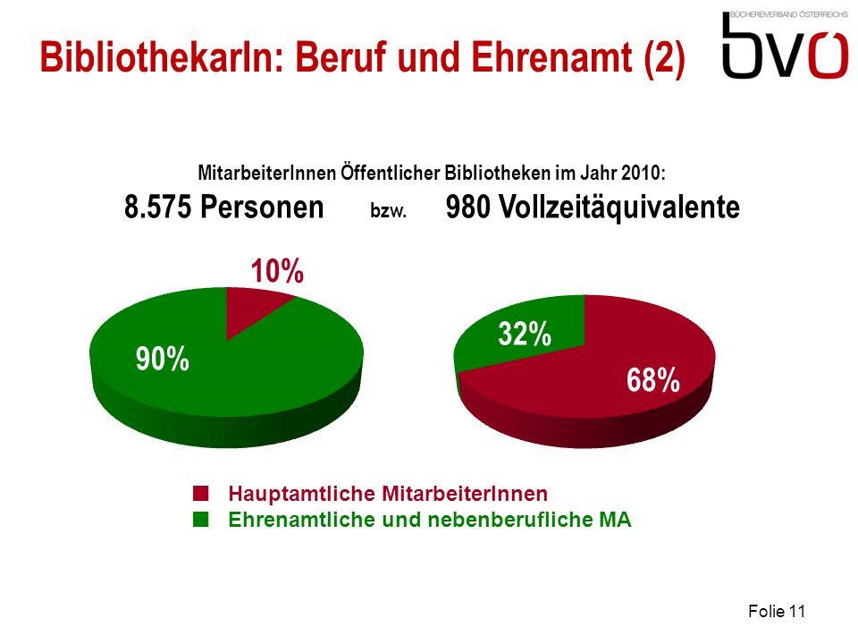 Folie 11 BibliothekarIn: Beruf und Ehrenamt (2) MitarbeiterInnen Öffentlicher Bibliotheken im Jahr 2010: 8.575 Personen bzw.
