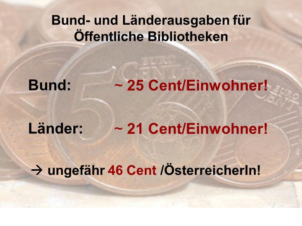 Bund- und Länderausgaben für Öffentliche Bibliotheken ~ 25 Cent/Einwohner.
