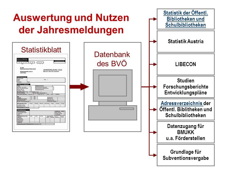 Auswertung und Nutzen der Jahresmeldungen Datenbank des BVÖ Statistikblatt Statistik der Öffentl.