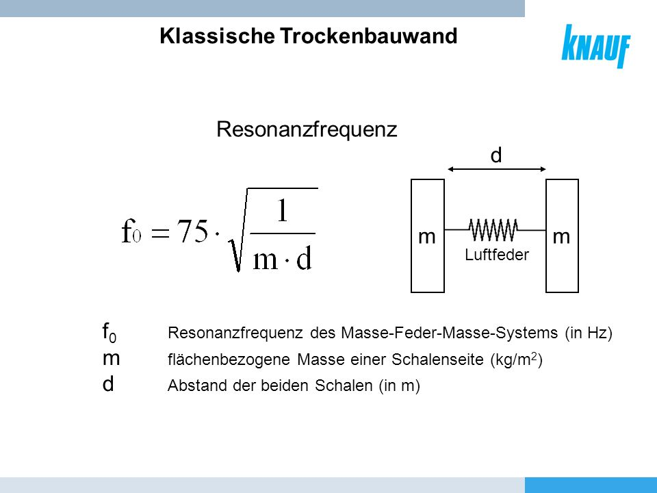 Klassische Trockenbauwand Resonanzfrequenz f 0 Resonanzfrequenz des Masse-Feder-Masse-Systems (in Hz) m flächenbezogene Masse einer Schalenseite (kg/m