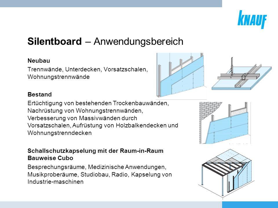 Silentboard – Anwendungsbereich Neubau Trennwände, Unterdecken, Vorsatzschalen, Wohnungstrennwände Bestand Ertüchtigung von bestehenden Trockenbauwänd
