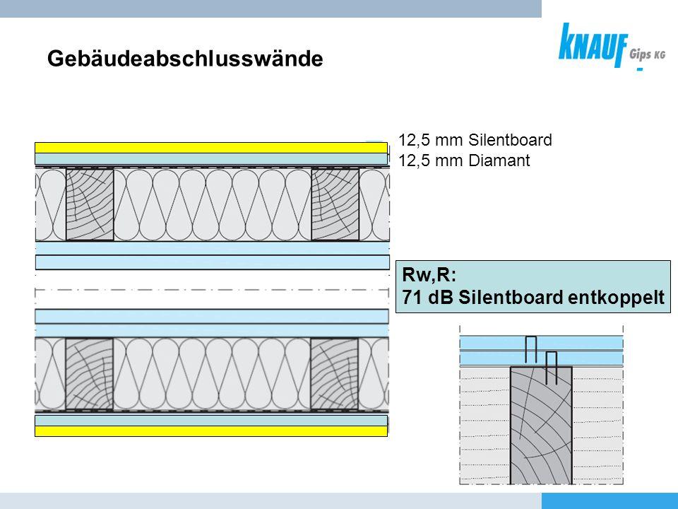 Gebäudeabschlusswände 12,5 mm Silentboard 12,5 mm Diamant Rw,R: 71 dB Silentboard entkoppelt