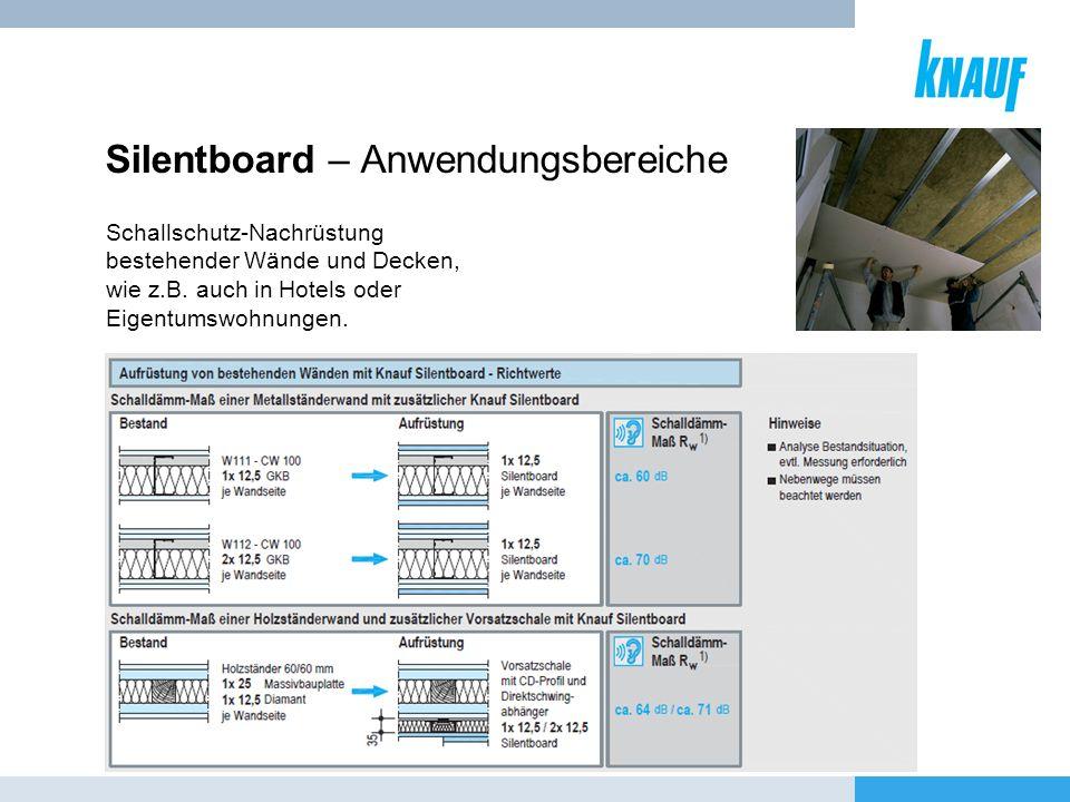 Silentboard – Anwendungsbereiche Schallschutz-Nachrüstung bestehender Wände und Decken, wie z.B. auch in Hotels oder Eigentumswohnungen.