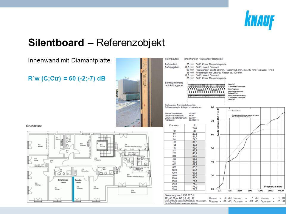 Silentboard – Referenzobjekt Innenwand mit Diamantplatte R´w (C;Ctr) = 60 (-2;-7) dB