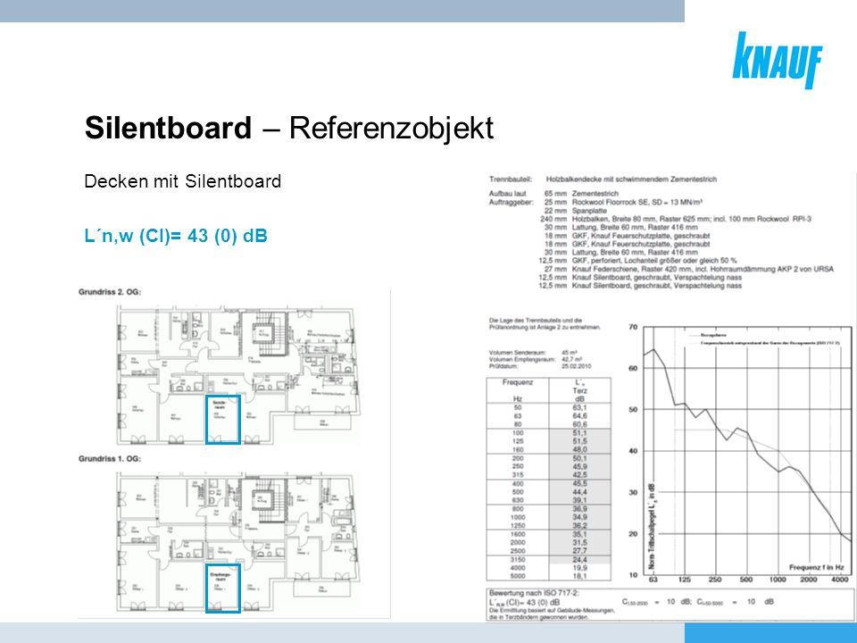 Silentboard – Referenzobjekt Decken mit Silentboard L´n,w (CI)= 43 (0) dB