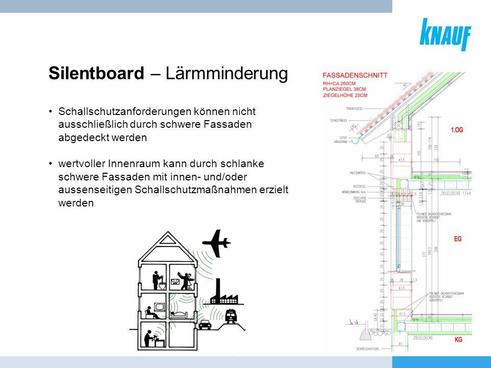 Silentboard – Lärmminderung Schallschutzanforderungen können nicht ausschließlich durch schwere Fassaden abgedeckt werden wertvoller Innenraum kann du