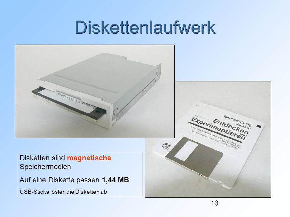 13 Diskettenlaufwerk Disketten sind magnetische Speichermedien Auf eine Diskette passen 1,44 MB USB-Sticks lösten die Disketten ab.