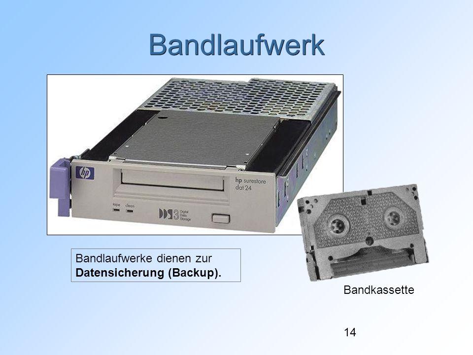 14 Bandlaufwerk Bandlaufwerke dienen zur Datensicherung (Backup). Bandkassette