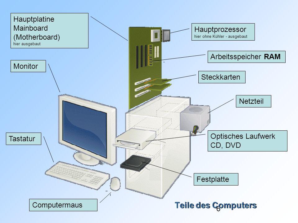 6 Monitor Hauptplatine Mainboard (Motherboard) hier ausgebaut Hauptprozessor hier ohne Kühler - ausgebaut Arbeitsspeicher RAM Steckkarten Netzteil Optisches Laufwerk CD, DVD Festplatte Computermaus Tastatur Teile des Computers