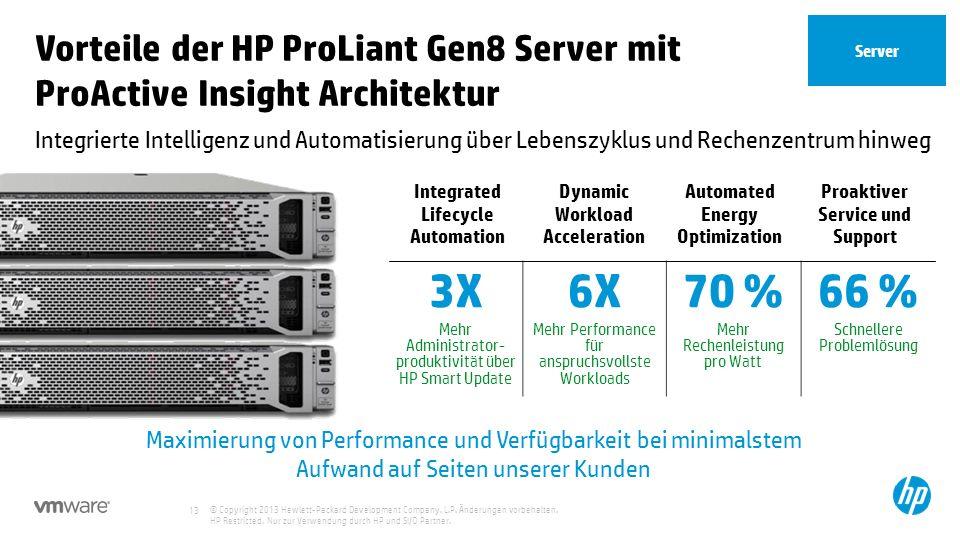 © Copyright 2013 Hewlett-Packard Development Company, L.P. Änderungen vorbehalten. HP Restricted. Nur zur Verwendung durch HP und SI/O Partner. 13 Vor