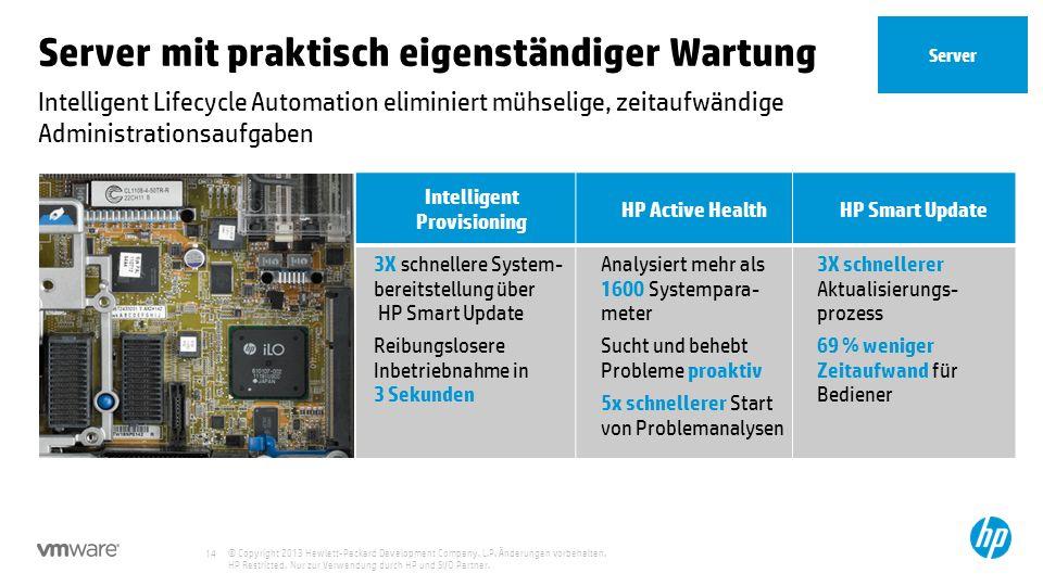 © Copyright 2013 Hewlett-Packard Development Company, L.P. Änderungen vorbehalten. HP Restricted. Nur zur Verwendung durch HP und SI/O Partner. 14 Int