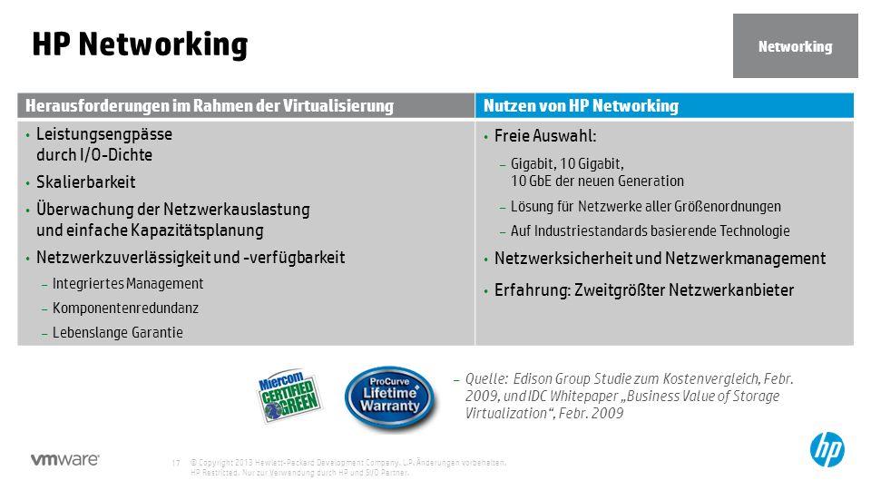 © Copyright 2013 Hewlett-Packard Development Company, L.P. Änderungen vorbehalten. HP Restricted. Nur zur Verwendung durch HP und SI/O Partner. 17 HP