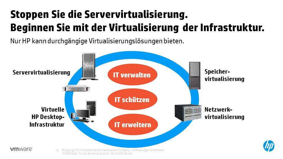 © Copyright 2013 Hewlett-Packard Development Company, L.P. Änderungen vorbehalten. HP Restricted. Nur zur Verwendung durch HP und SI/O Partner. 19 IT