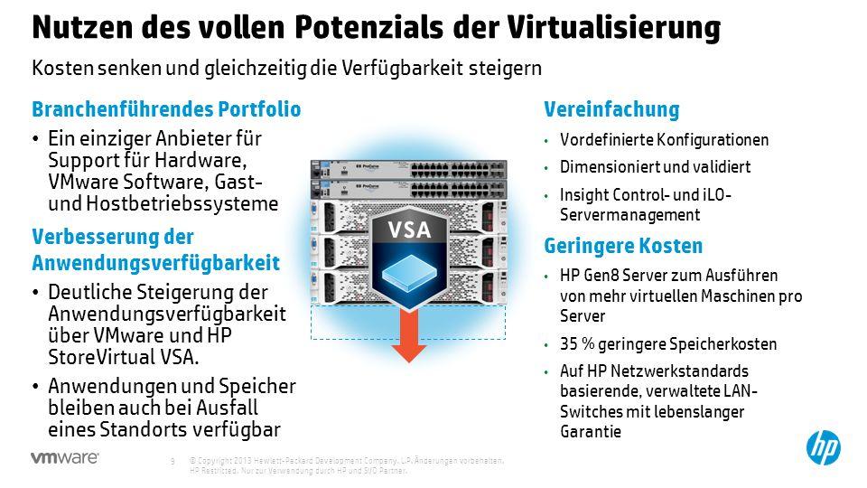 © Copyright 2013 Hewlett-Packard Development Company, L.P. Änderungen vorbehalten. HP Restricted. Nur zur Verwendung durch HP und SI/O Partner. 9 Kost