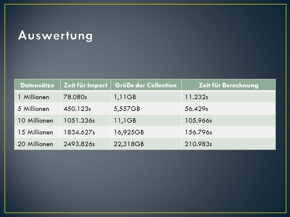 DatensätzeZeit für ImportGröße der CollectionZeit für Berechnung 1 Millionen78.080s1,11GB11.232s 5 Millionen450.123s5,557GB56.429s 10 Millionen1051.33