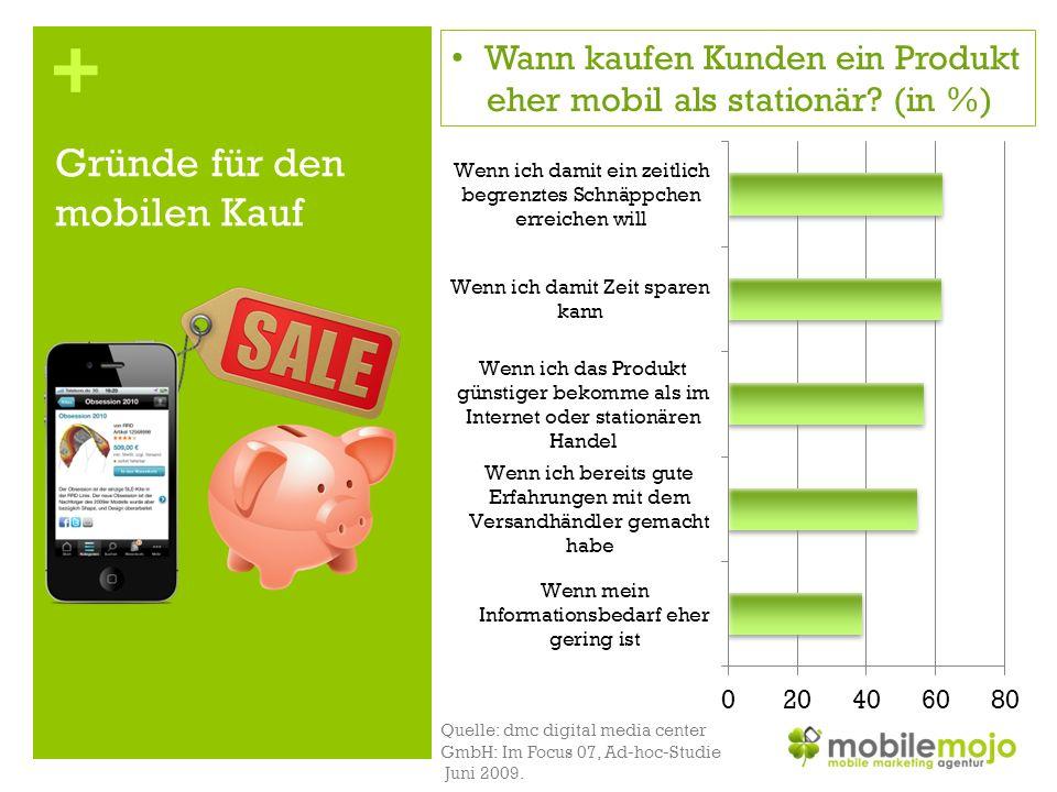 + Marktvolumen bis 2014 in Deutschland 36% aller Männer und 17% aller Frauen nutzen das Internet bereits mobil.