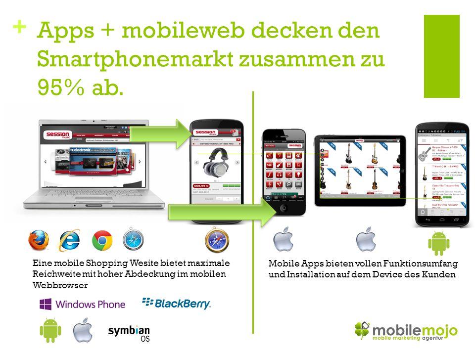 + Mobile Apps bieten vollen Funktionsumfang und Installation auf dem Device des Kunden Eine mobile Shopping Wesite bietet maximale Reichweite mit hoher Abdeckung im mobilen Webbrowser Apps + mobileweb decken den Smartphonemarkt zusammen zu 95% ab.
