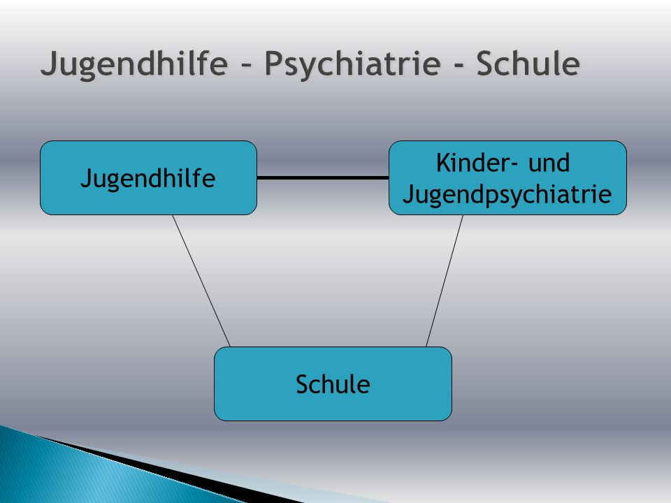 Jugendhilfe Kinder- und Jugendpsychiatrie Schule