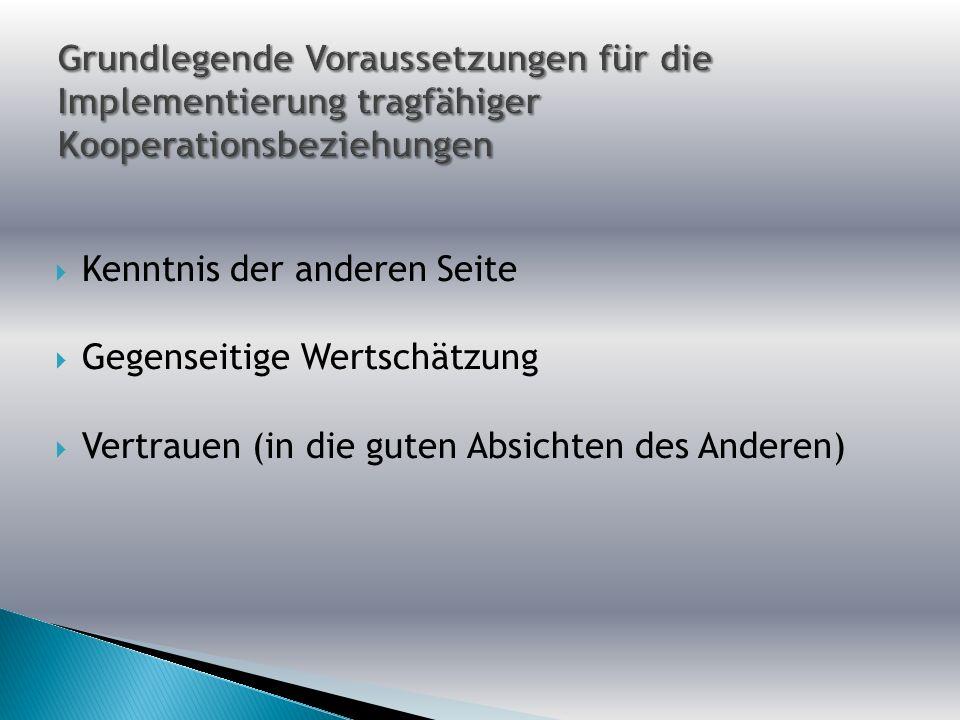 Praxisbezogenes Forschungsvorhaben: Qualifizierte Betreuung für Familien und junge Menschen mit komplexen Hilfebedarf Initiiert vom Landesjugendamt Sachsen In Zusammenarbeit: - Jugendamt Leipzig - Professur für Sozialpädagogik/ Uni-Leipzig