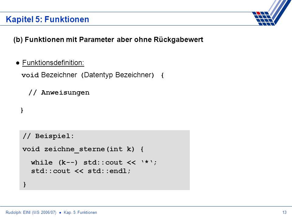 Rudolph: EINI (WS 2006/07) Kap. 5: Funktionen13 Kapitel 5: Funktionen (b) Funktionen mit Parameter aber ohne Rückgabewert Funktionsdefinition: void Be