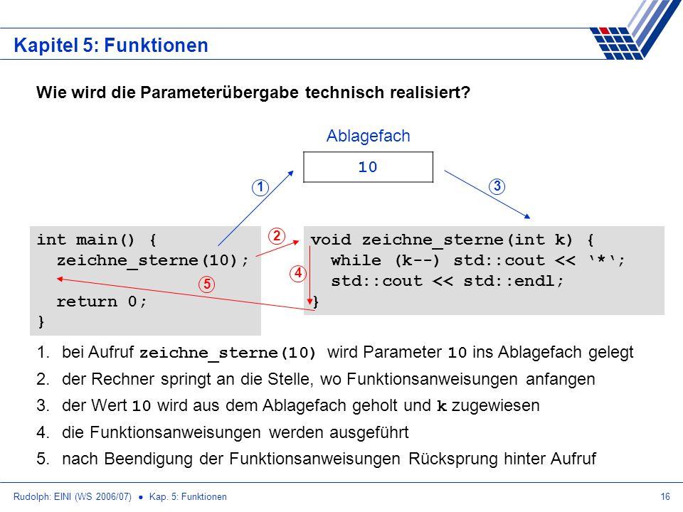 Rudolph: EINI (WS 2006/07) Kap. 5: Funktionen16 Kapitel 5: Funktionen Wie wird die Parameterübergabe technisch realisiert? void zeichne_sterne(int k)