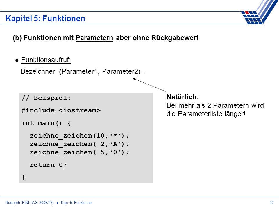 Rudolph: EINI (WS 2006/07) Kap. 5: Funktionen20 Kapitel 5: Funktionen (b) Funktionen mit Parametern aber ohne Rückgabewert Funktionsaufruf: Bezeichner