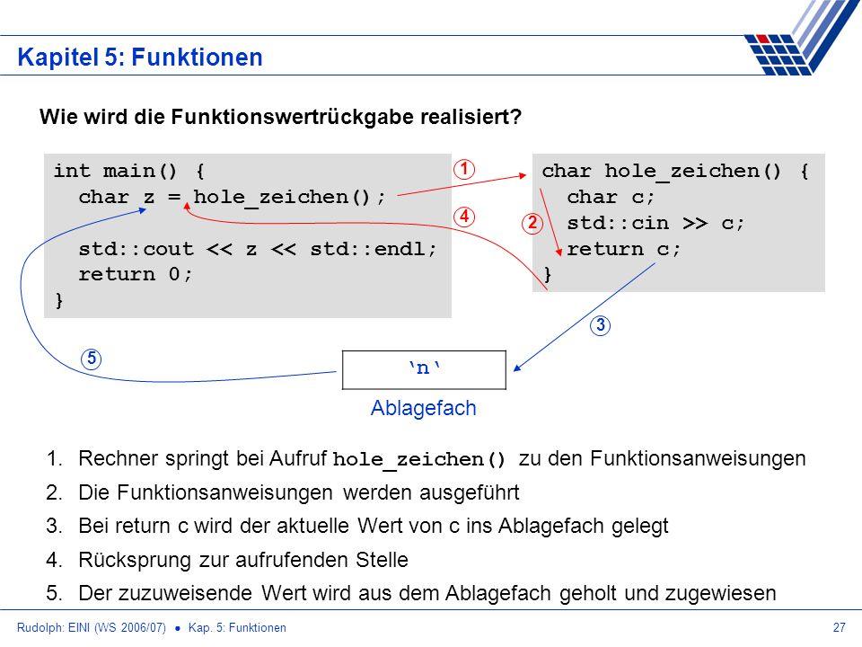 Rudolph: EINI (WS 2006/07) Kap. 5: Funktionen27 Kapitel 5: Funktionen Wie wird die Funktionswertrückgabe realisiert? char hole_zeichen() { char c; std