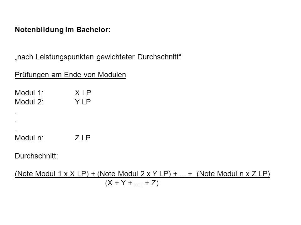 Notenbildung im Bachelor: nach Leistungspunkten gewichteter Durchschnitt Prüfungen am Ende von Modulen Modul 1:X LP Modul 2:Y LP. Modul n:Z LP Durchsc