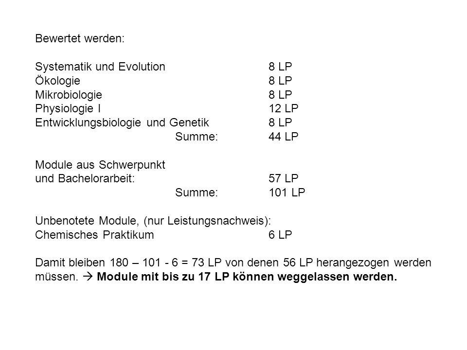 Bewertet werden: Systematik und Evolution8 LP Ökologie8 LP Mikrobiologie8 LP Physiologie I12 LP Entwicklungsbiologie und Genetik8 LP Summe:44 LP Modul