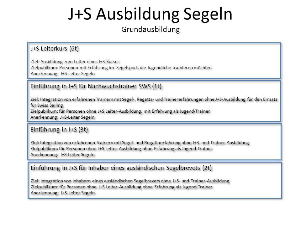 J+S Ausbildung Segeln Grundausbildung J+S Leiterkurs (6t) Ziel: Ausbildung zum Leiter eines J+S-Kurses Zielpublikum: Personen mit Erfahrung im Segelsp