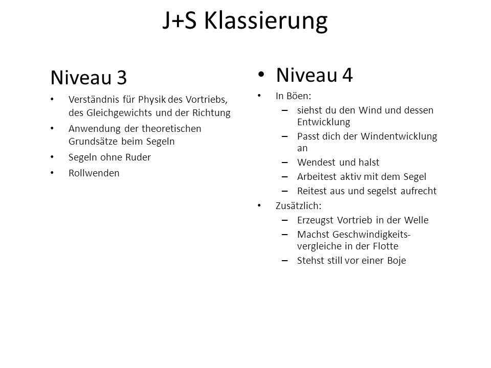 J+S Klassierung Niveau 3 Verständnis für Physik des Vortriebs, des Gleichgewichts und der Richtung Anwendung der theoretischen Grundsätze beim Segeln