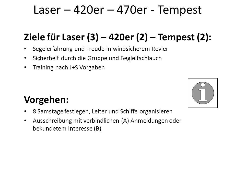 Laser – 420er – 470er - Tempest Ziele für Laser (3) – 420er (2) – Tempest (2): Segelerfahrung und Freude in windsicherem Revier Sicherheit durch die G