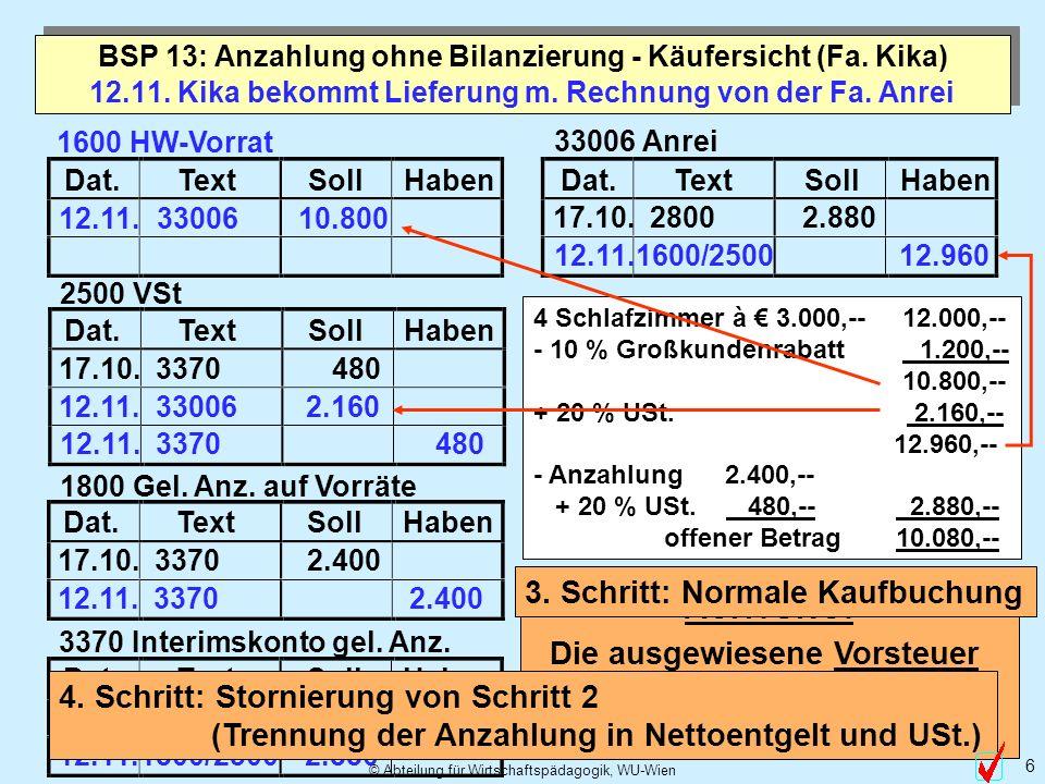 © Abteilung für Wirtschaftspädagogik, WU-Wien 6 Dat.TextSollHaben Dat.TextSollHaben Dat.TextSollHaben Dat.TextSollHabenDat.TextSollHaben 12.11. Kika b
