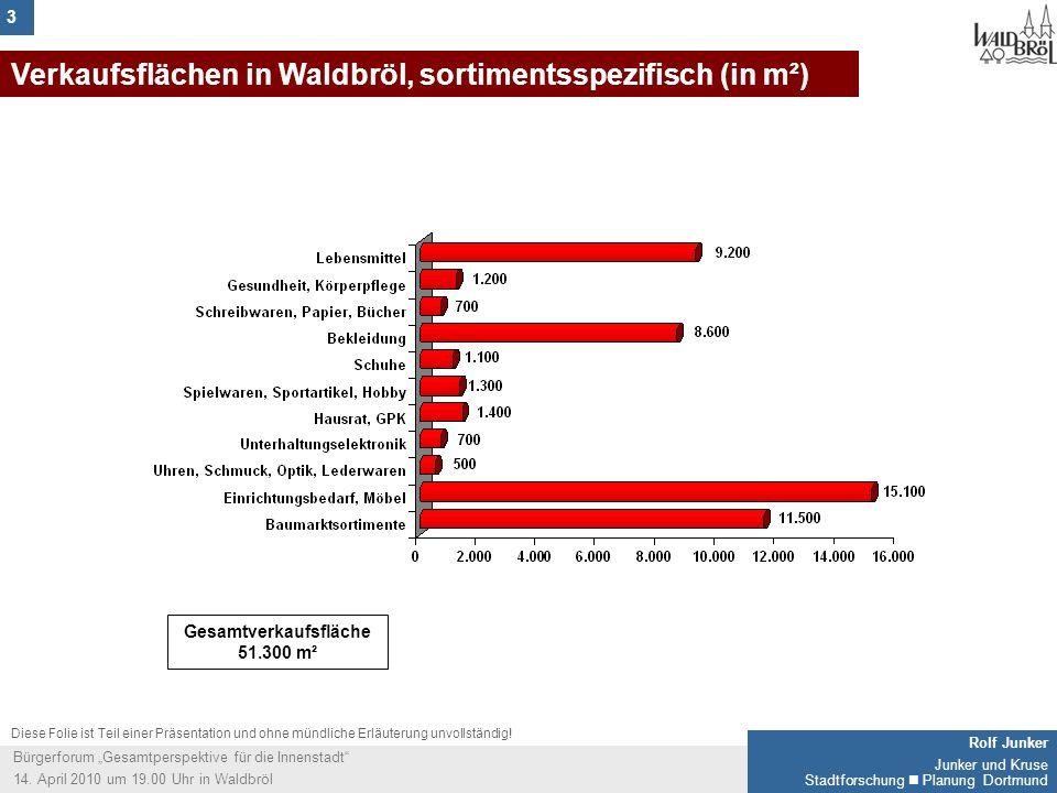 3 Rolf Junker Junker und Kruse Stadtforschung Planung Dortmund Bürgerforum Gesamtperspektive für die Innenstadt 14.