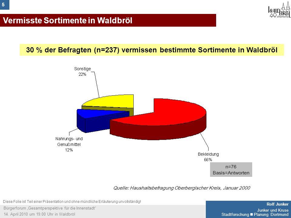 6 Rolf Junker Junker und Kruse Stadtforschung Planung Dortmund Bürgerforum Gesamtperspektive für die Innenstadt 14.