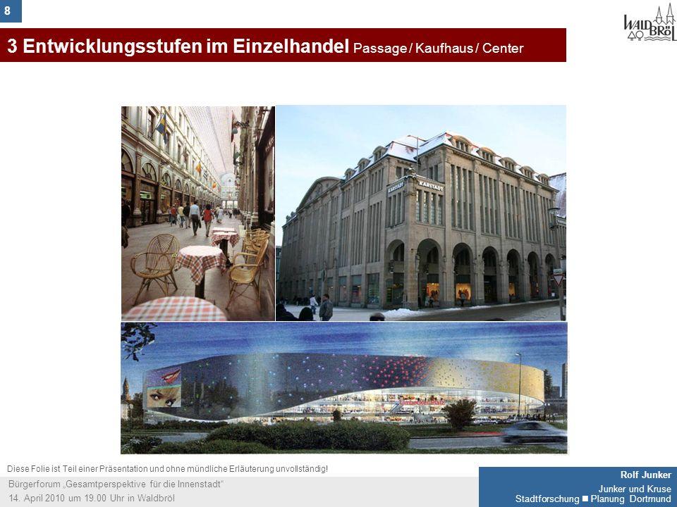 8 Rolf Junker Junker und Kruse Stadtforschung Planung Dortmund Bürgerforum Gesamtperspektive für die Innenstadt 14. April 2010 um 19.00 Uhr in Waldbrö