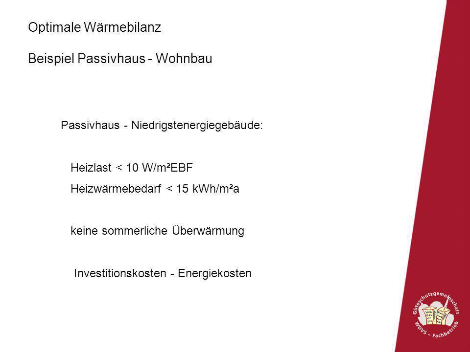 Optimale Wärmebilanz Beispiel Passivhaus - Wohnbau Passivhaus - Niedrigstenergiegebäude: Heizlast < 10 W/m²EBF Heizwärmebedarf < 15 kWh/m²a keine somm