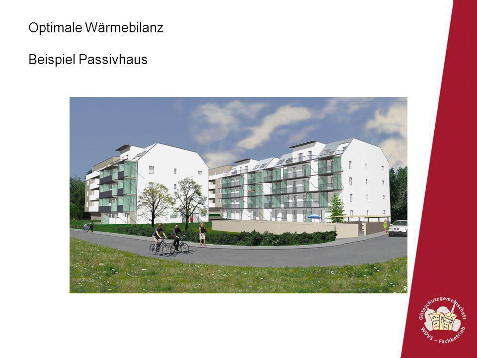 Optimale Wärmebilanz Beispiel Passivhaus