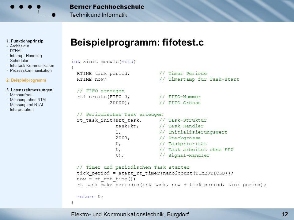 Elektro- und Kommunikationstechnik, Burgdorf12 Berner Fachhochschule Technik und Informatik Beispielprogramm: fifotest.c 1. Funktionsprinzip - Archite