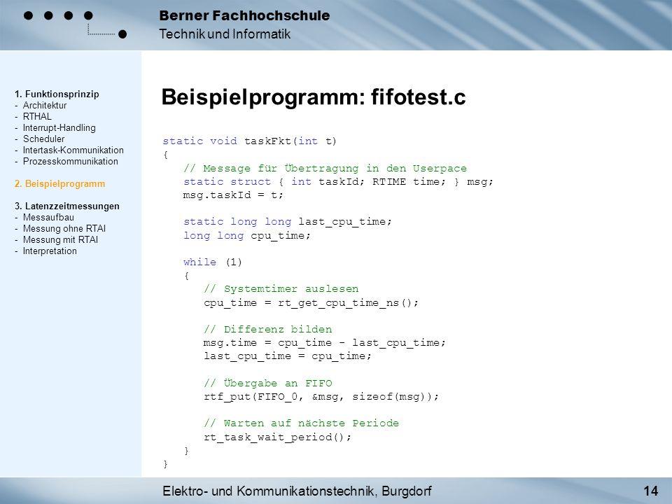 Elektro- und Kommunikationstechnik, Burgdorf14 Berner Fachhochschule Technik und Informatik Beispielprogramm: fifotest.c 1. Funktionsprinzip - Archite