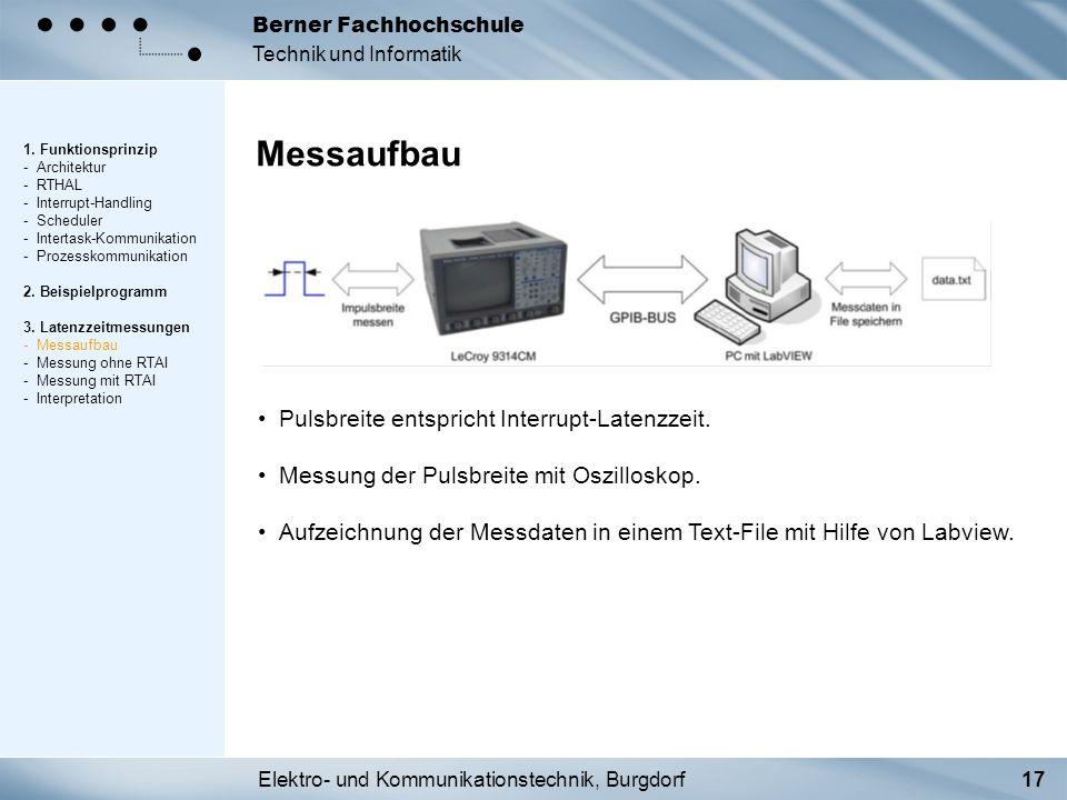Elektro- und Kommunikationstechnik, Burgdorf17 Berner Fachhochschule Technik und Informatik Messaufbau 1. Funktionsprinzip - Architektur - RTHAL - Int